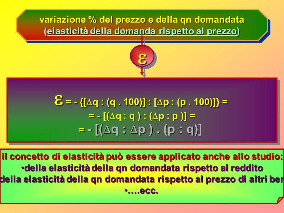 e = - {[Dq : (q . 100)] : [Dp : (p . 100)]} =
